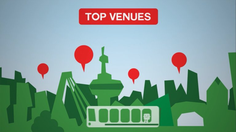 rotterdam animatie top venues